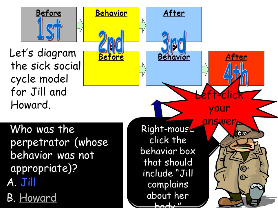 Before Behavior. After. 1st. 2nd. 3rd. Let's diagram the sick social cycle model for Jill and Howard.