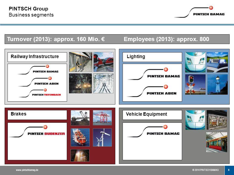 PINTSCH Group Business segments