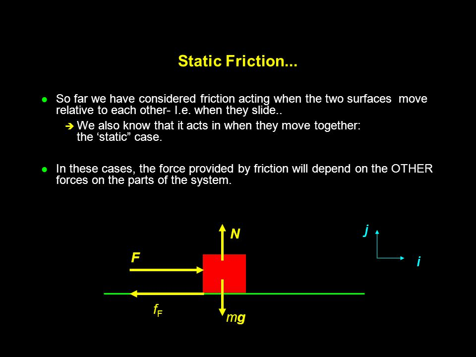 Static Friction... j N F i fF mg
