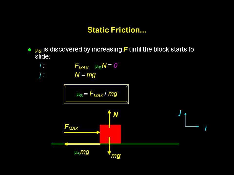 Static Friction... S is discovered by increasing F until the block starts to slide: i : FMAX SN = 0.
