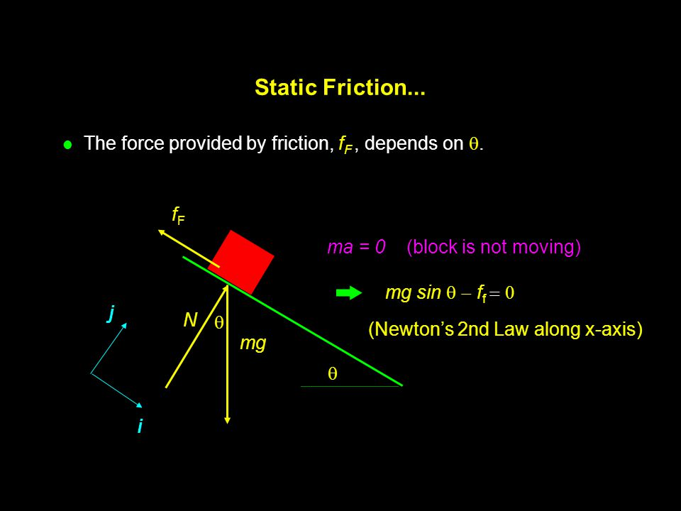 (Newton's 2nd Law along x-axis)