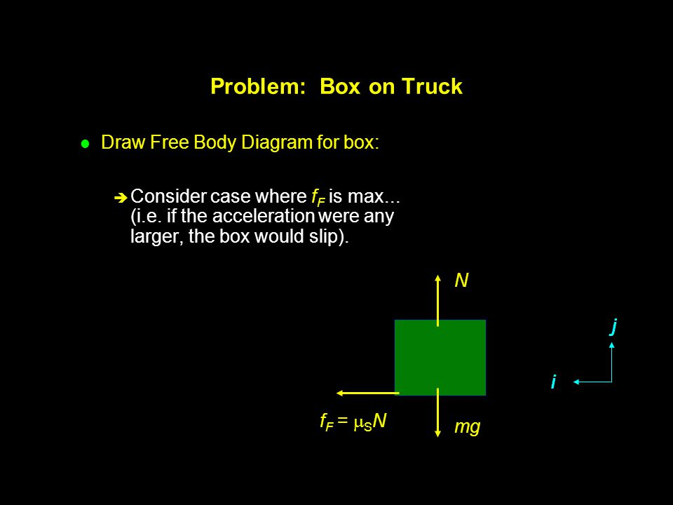 Problem: Box on Truck Draw Free Body Diagram for box: