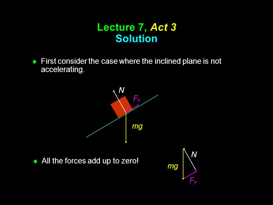 Lecture 7, Act 3 Solution First consider the case where the inclined plane is not accelerating. N.