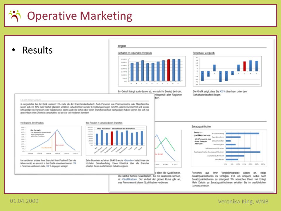 Operative Marketing Results