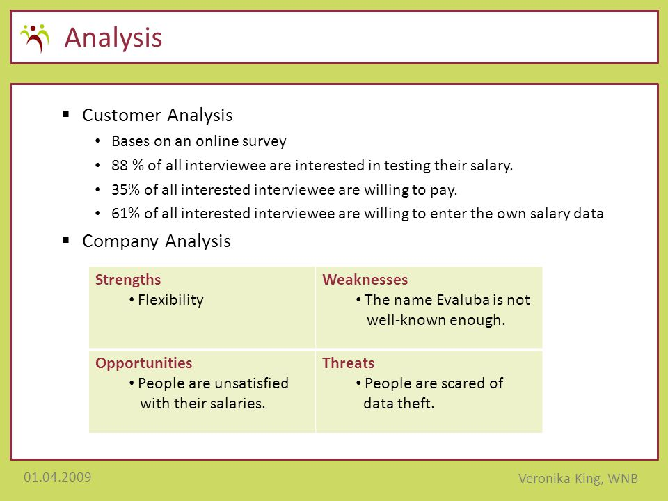 Analysis Customer Analysis Company Analysis Bases on an online survey