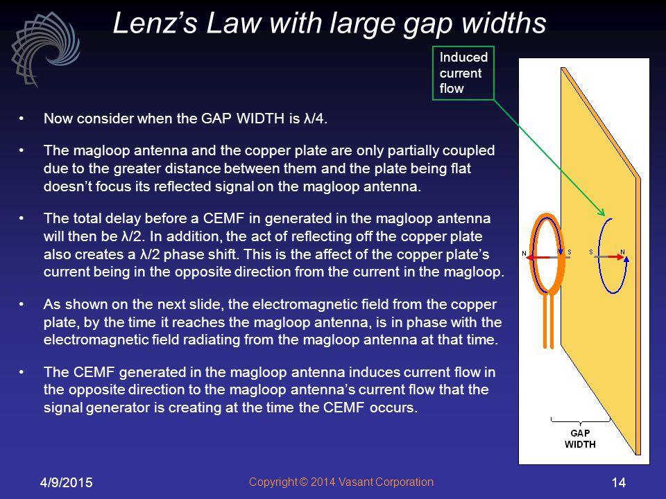 Lenz's Law with large gap widths