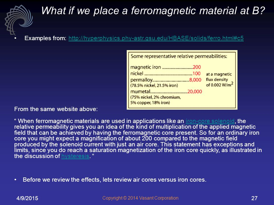 What if we place a ferromagnetic material at B