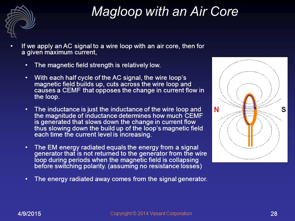 Magloop with an Air Core
