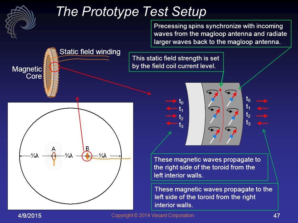 The Prototype Test Setup