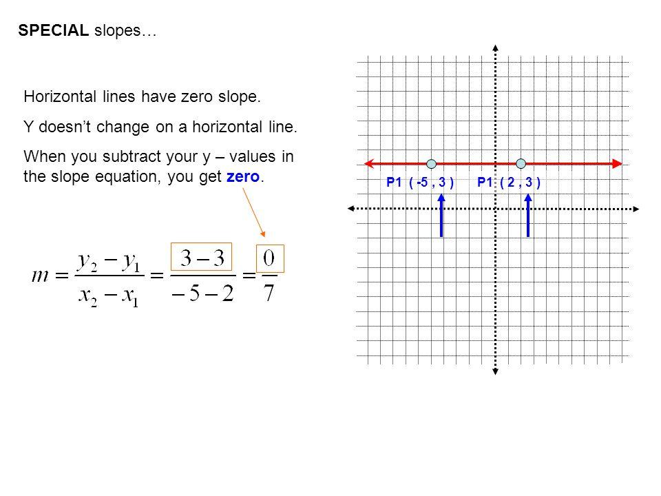 Horizontal lines have zero slope.
