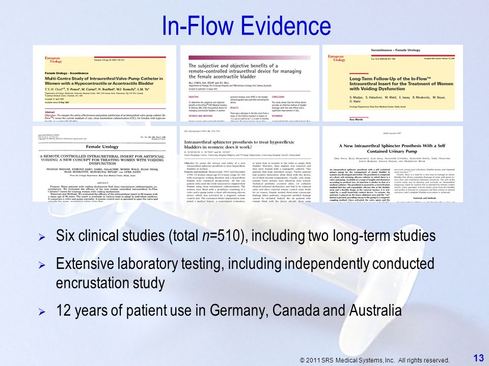 In-Flow Evidence Six clinical studies (total n=510), including two long-term studies.