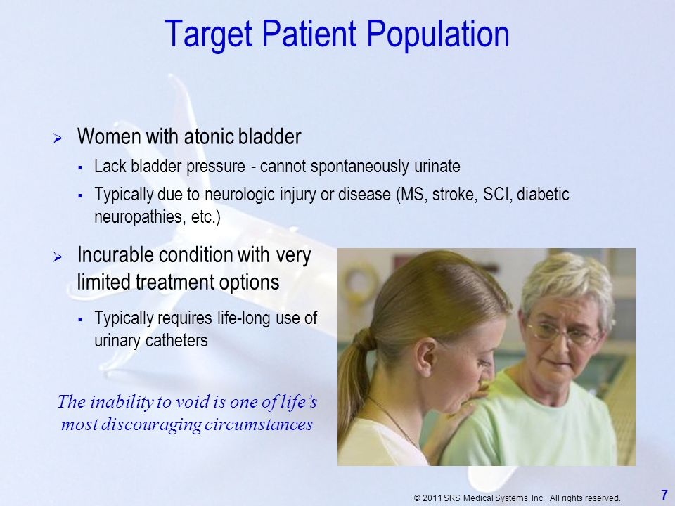 Target Patient Population