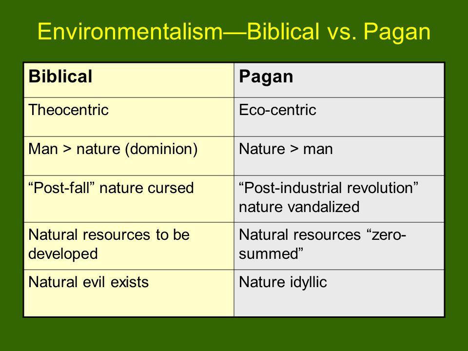 Environmentalism—Biblical vs. Pagan