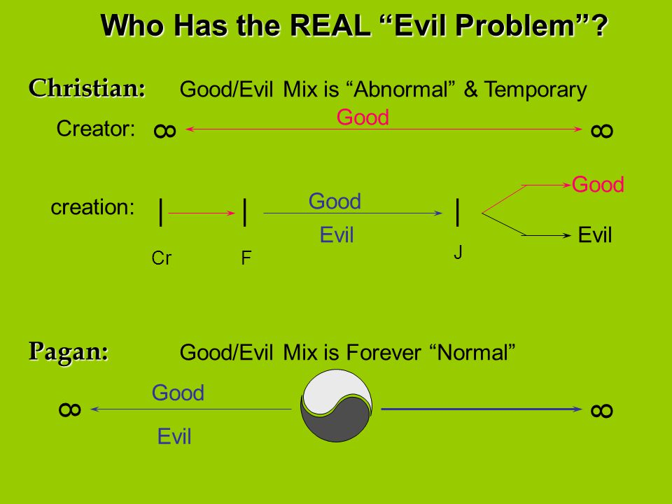 Who Has the REAL Evil Problem