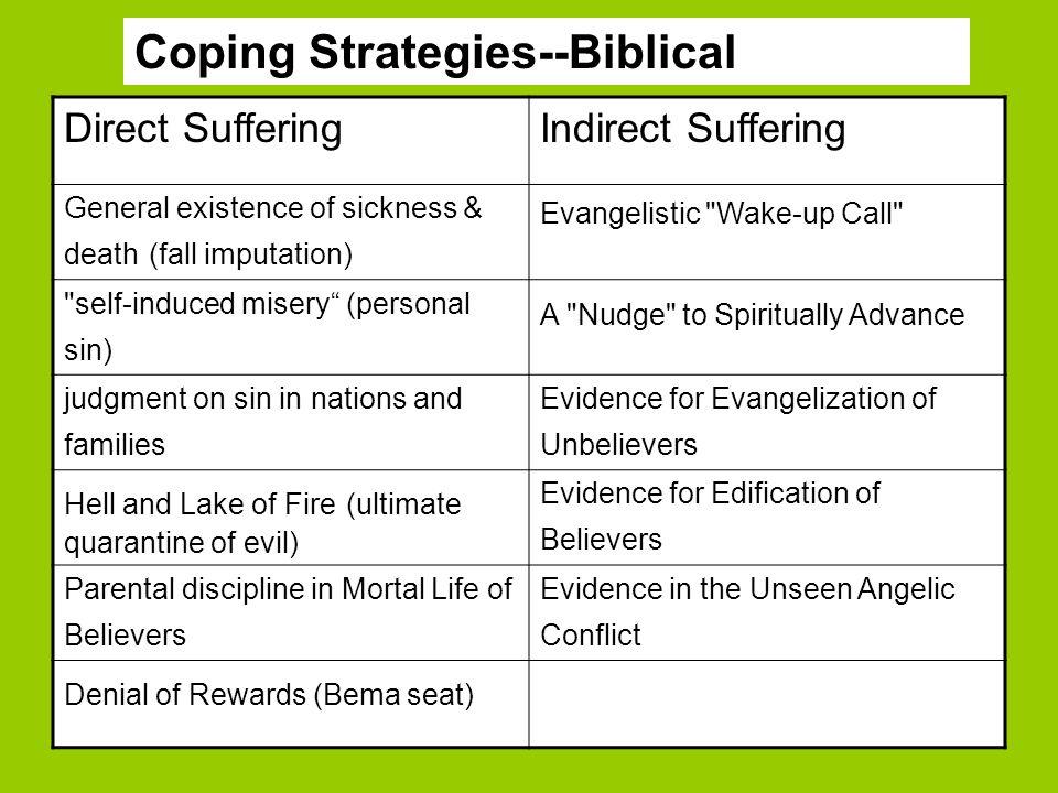 Coping Strategies--Biblical