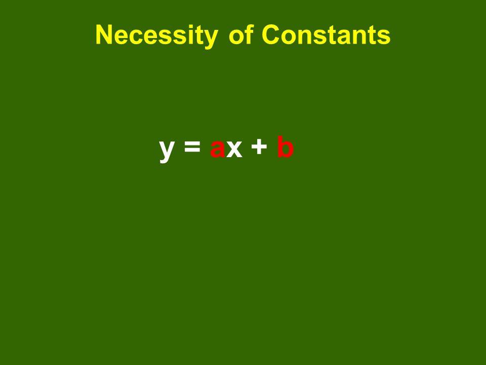 Necessity of Constants