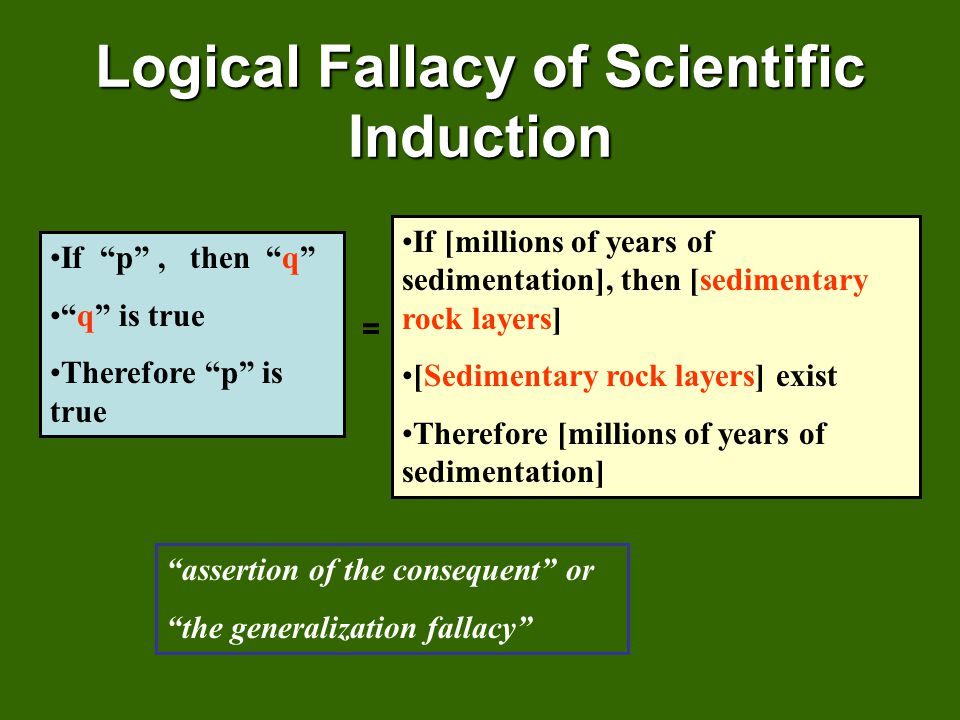 Logical Fallacy of Scientific Induction