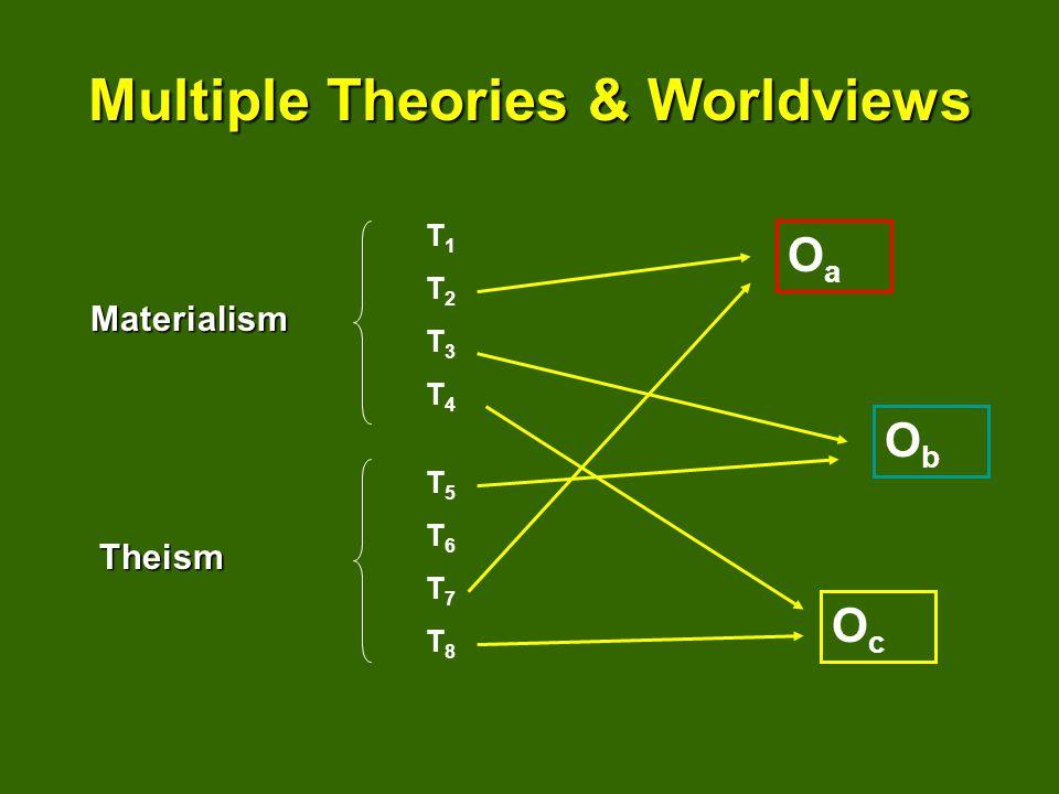 Multiple Theories & Worldviews