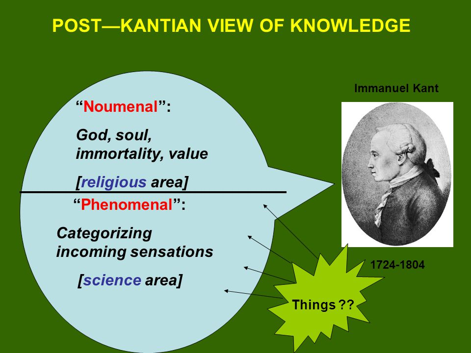 POST—KANTIAN VIEW OF KNOWLEDGE