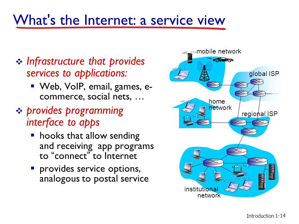 What s the Internet: a service view