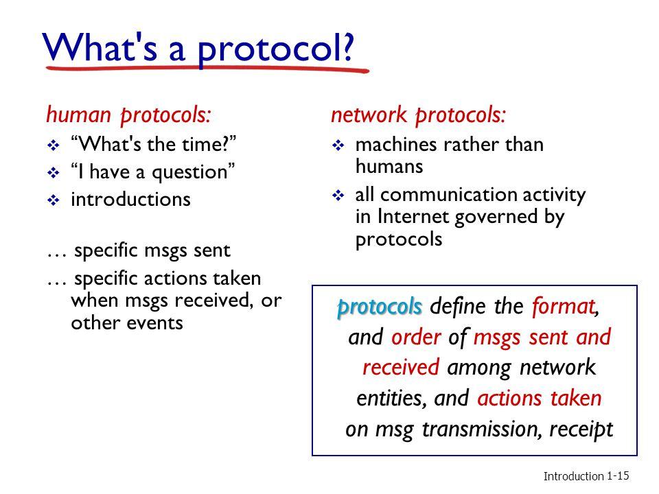 What s a protocol human protocols: network protocols: