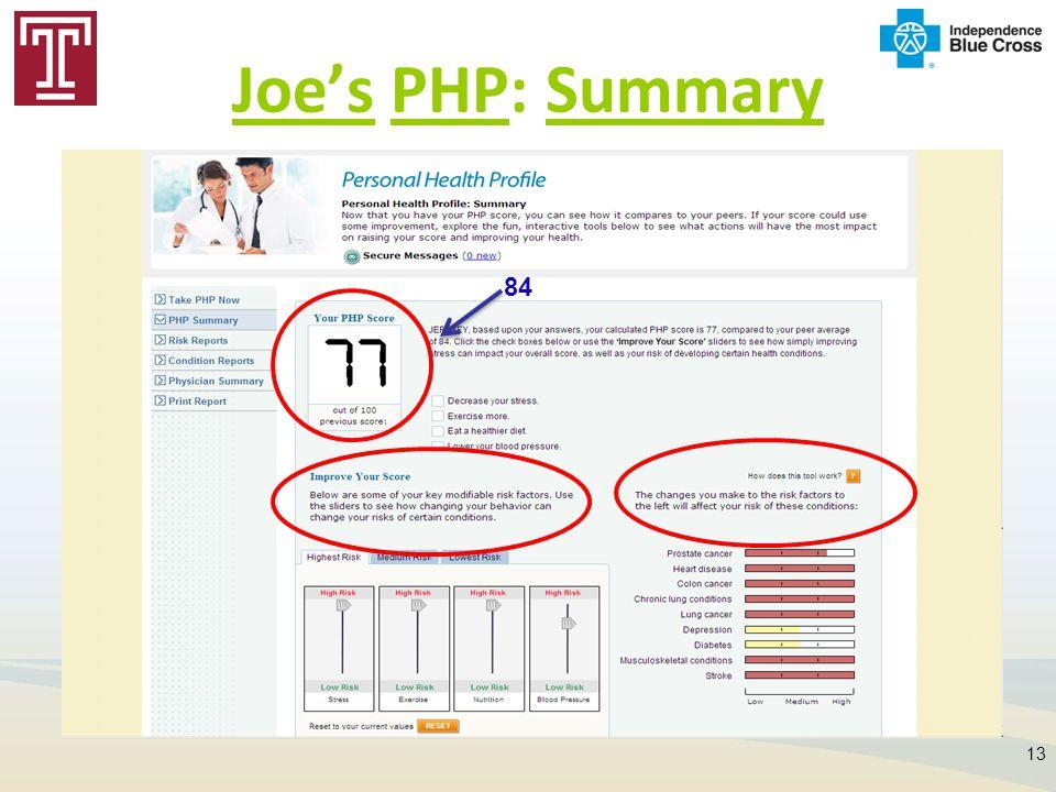 Joe's PHP: Summary 84