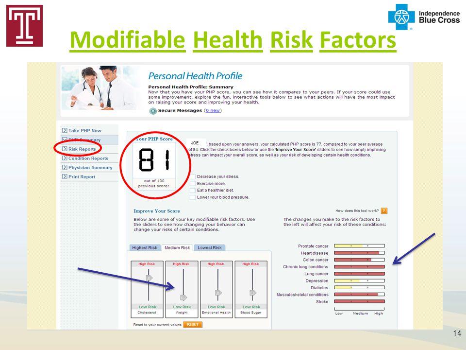 Modifiable Health Risk Factors