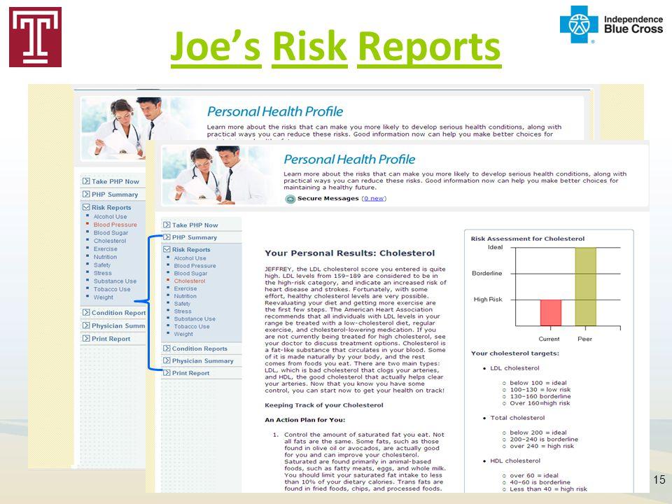 Joe's Risk Reports