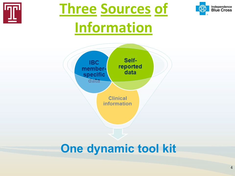 Three Sources of Information