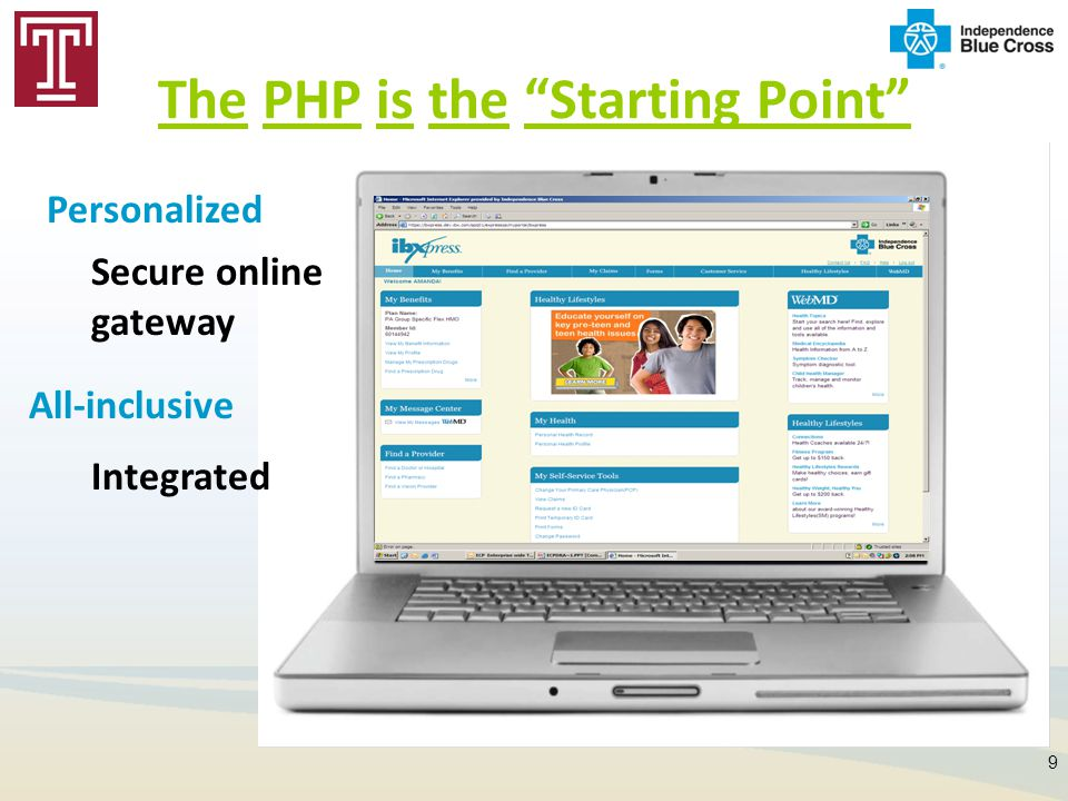 The PHP is the Starting Point