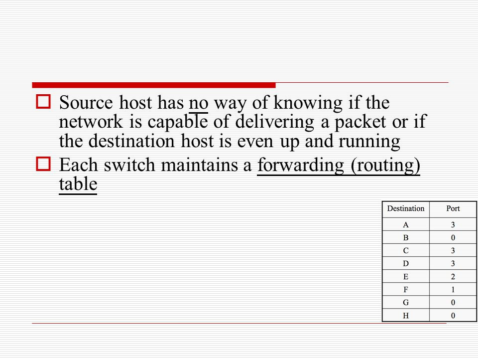 Source host has no way of knowing if the network is capable of delivering a packet or if the destination host is even up and running