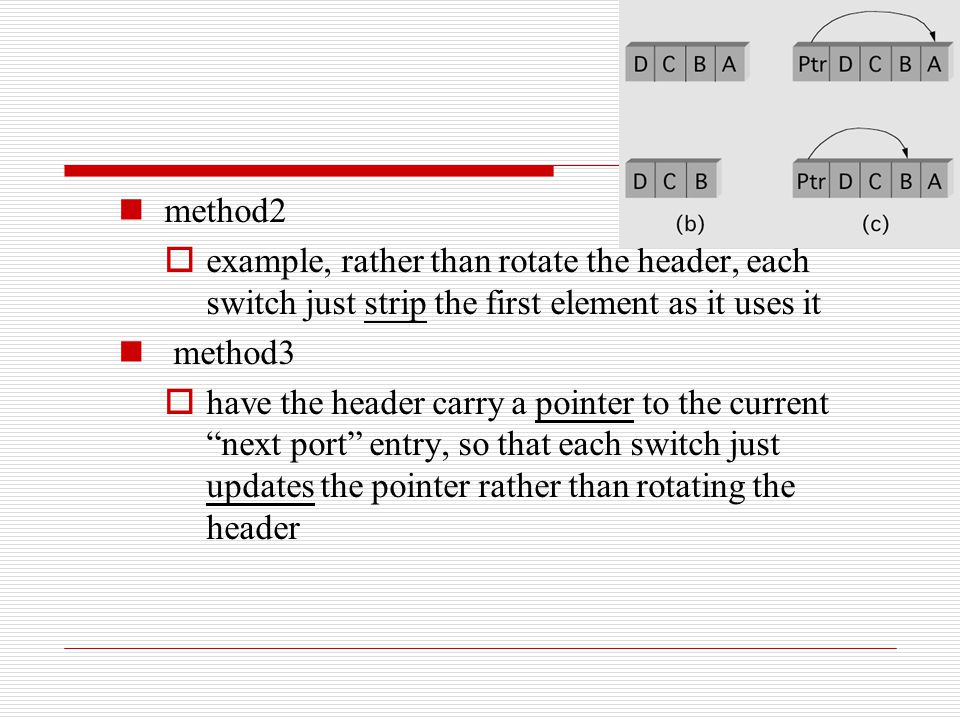 method2 example, rather than rotate the header, each switch just strip the first element as it uses it.