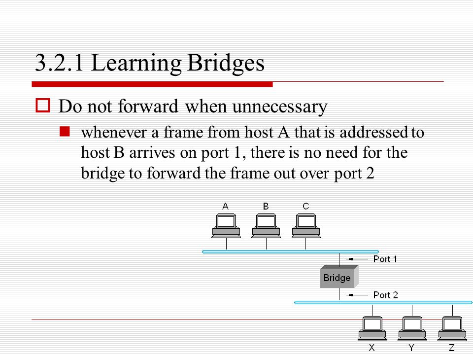 3.2.1 Learning Bridges Do not forward when unnecessary