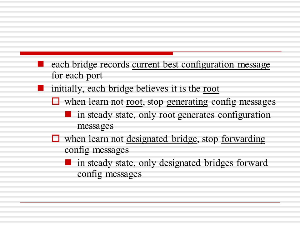 each bridge records current best configuration message for each port