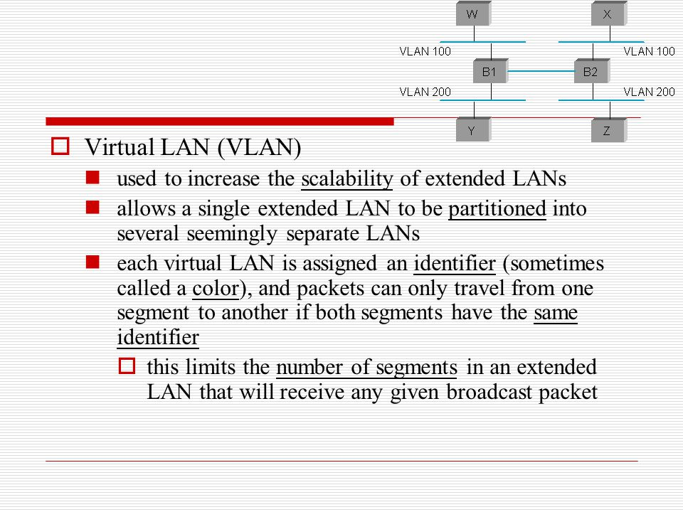 Virtual LAN (VLAN) used to increase the scalability of extended LANs