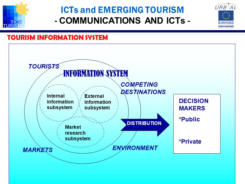 ICTs and EMERGING TOURISM - COMMUNICATIONS AND ICTs -