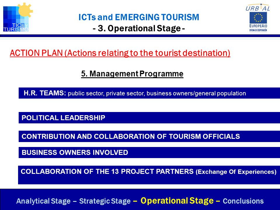 icts and tourism Tourism management, marketing, and development: volume i: the importance of networks and icts: 1 - kindle edition by m mariani, r baggio, d buhalis, c longhi.