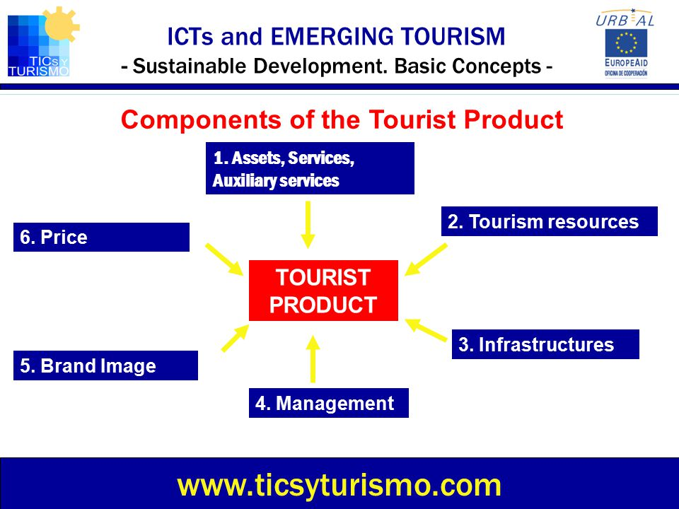 components of sustainable tourism The last component of our sustainable tourism program involves donating part of our profits to the context foundation for sustainable travel (deep travel),.