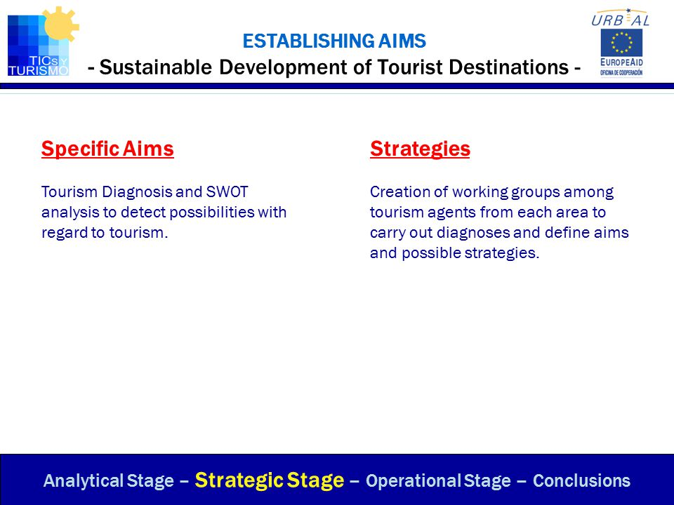ESTABLISHING AIMS - Sustainable Development of Tourist Destinations -