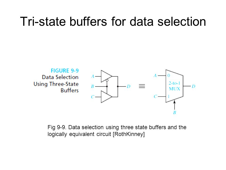 Tri-state buffers for data selection