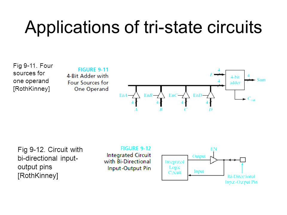 Applications of tri-state circuits