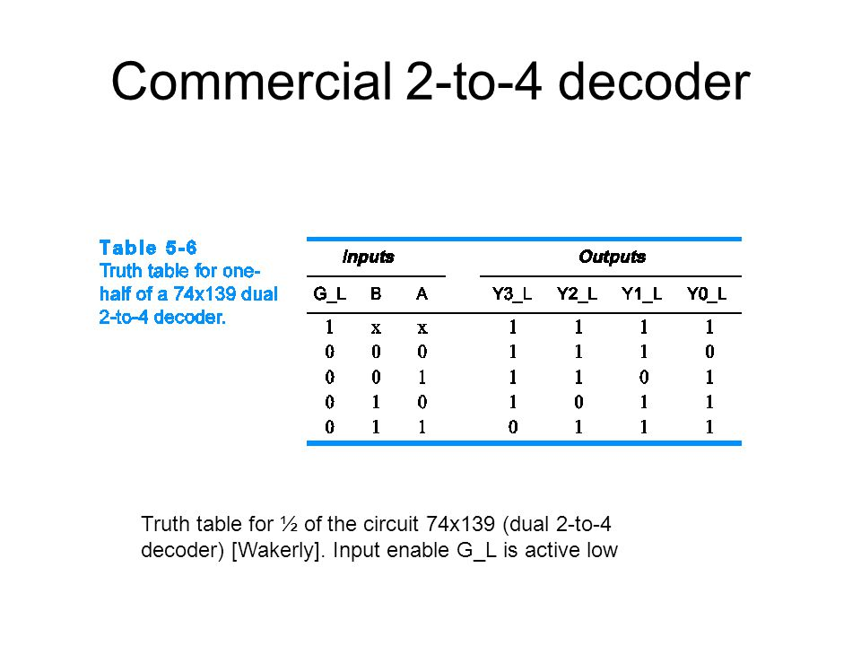 Commercial 2-to-4 decoder
