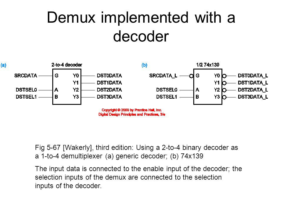 Demux implemented with a decoder
