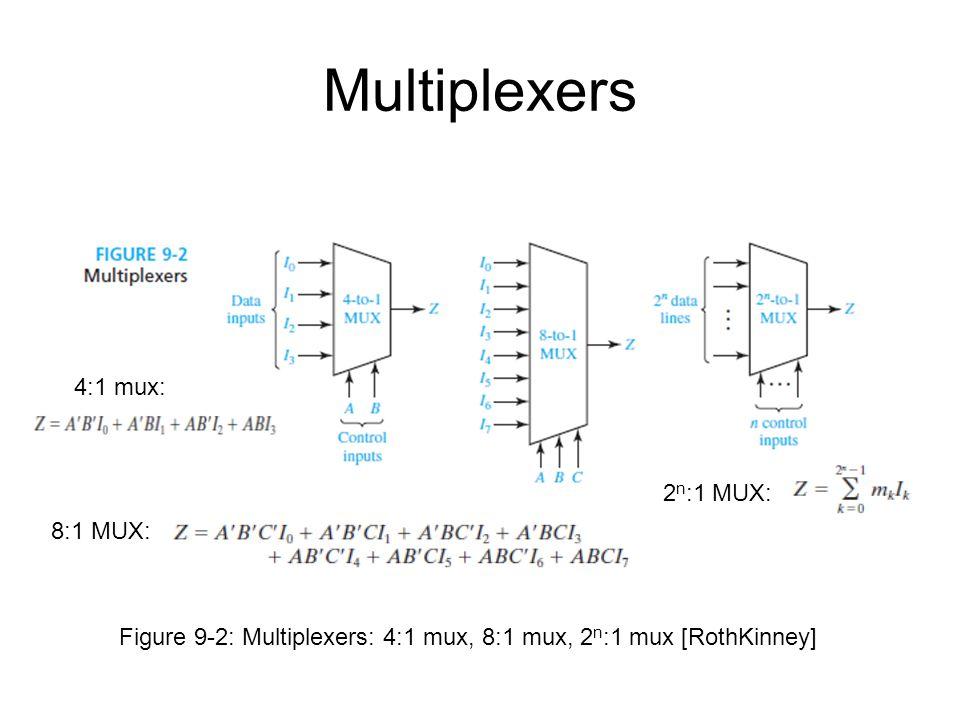 Multiplexers 4:1 mux: 2n:1 MUX: 8:1 MUX: