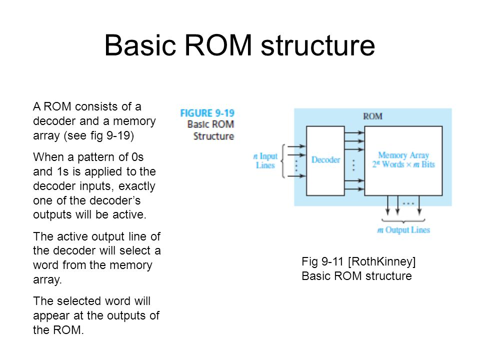 Basic ROM structure A ROM consists of a decoder and a memory array (see fig 9-19)