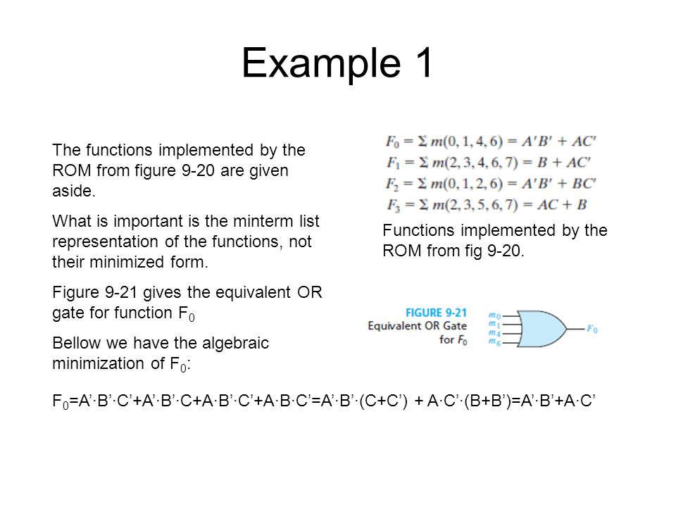 Example 1 The functions implemented by the ROM from figure 9-20 are given aside.