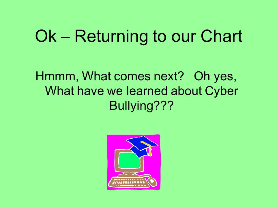 Ok – Returning to our Chart