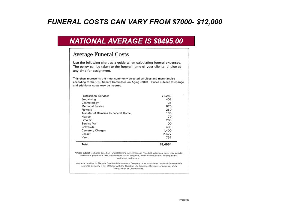 FUNERAL COSTS CAN VARY FROM $7000- $12,000