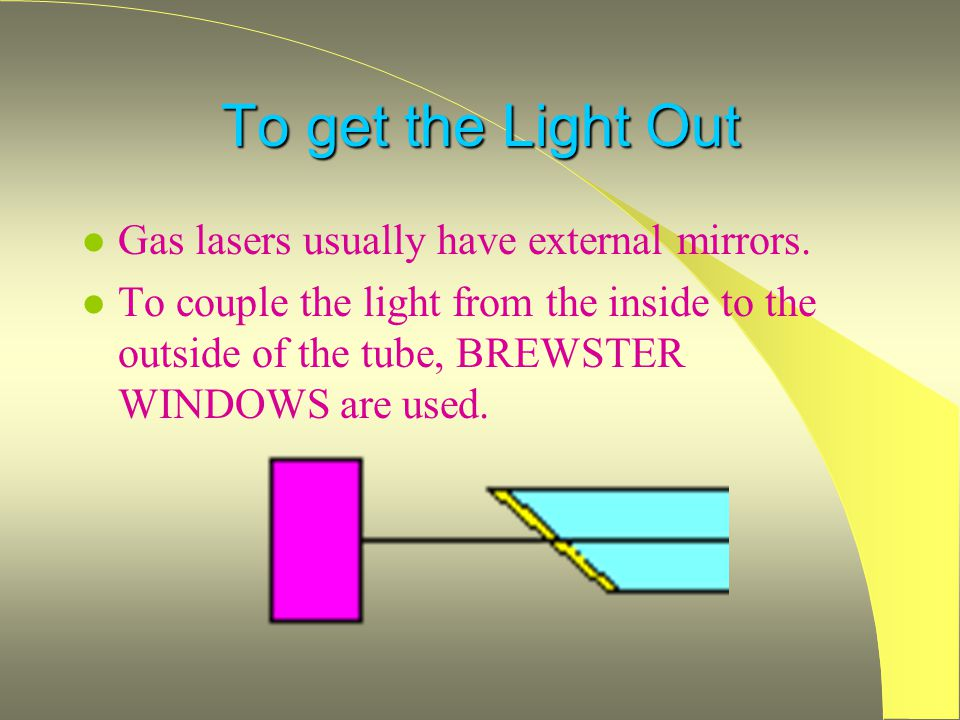 To get the Light Out Gas lasers usually have external mirrors.