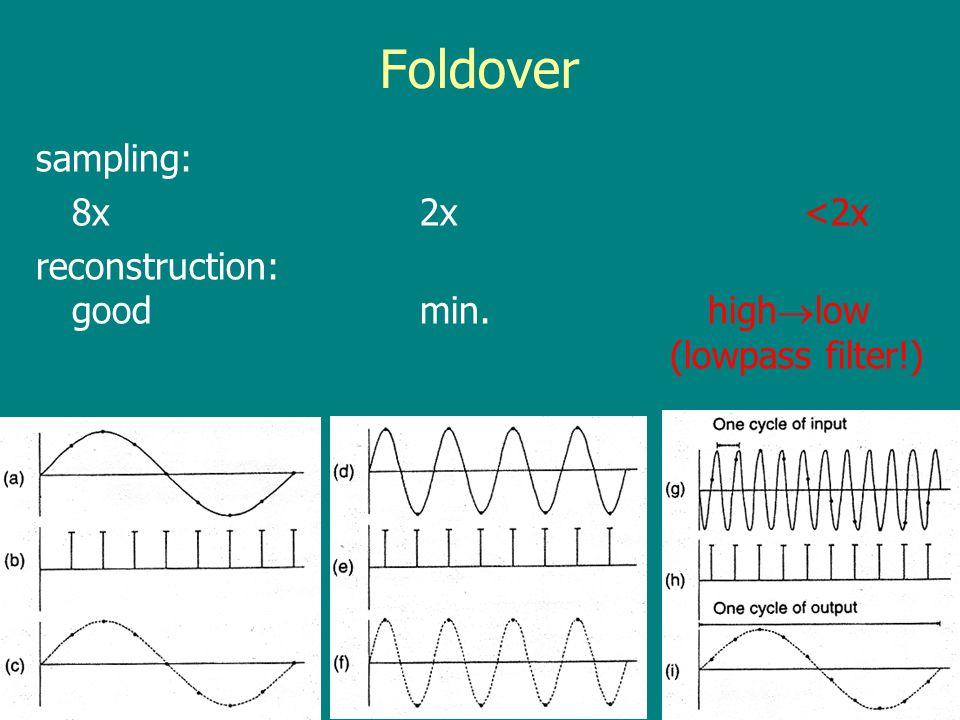 Foldover sampling: 8x 2x <2x
